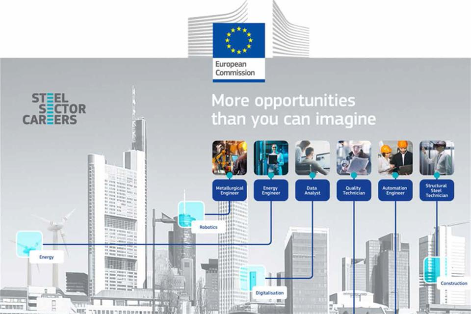 European Vision on Steel -Related Skills of Today and Tomorrow